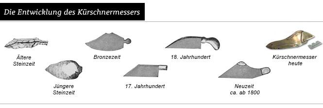 Die Entwicklung des Kürschnermessers